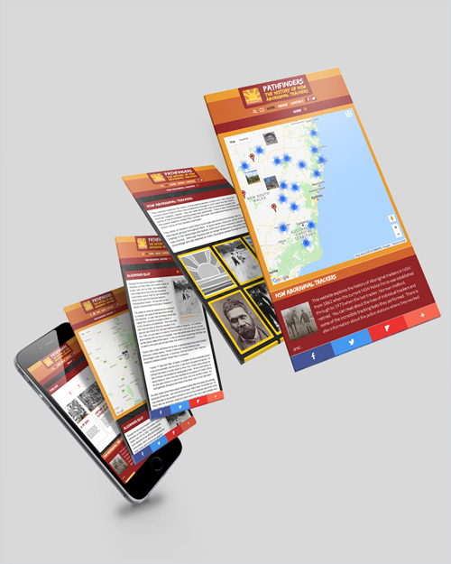Google Maps Responsive Website